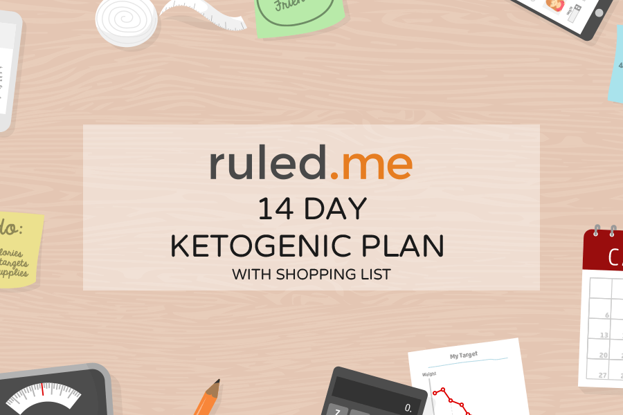 Keto Diet Meal Plan with Shopping List