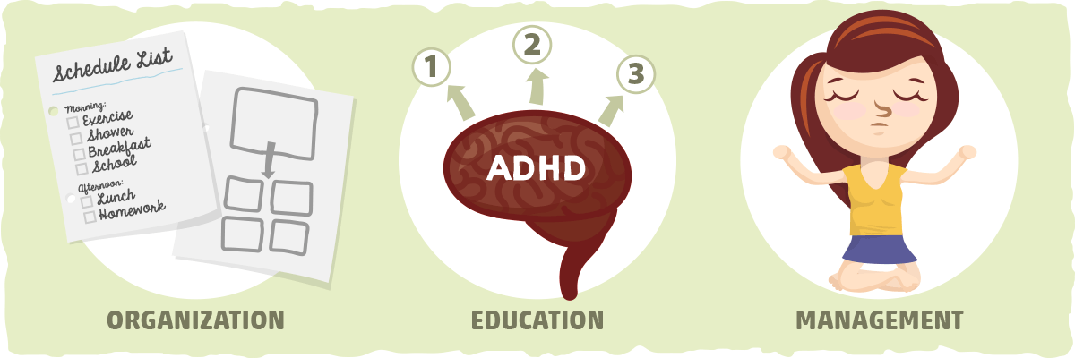 Behavioral Therapy, Education, and Training for ADHD