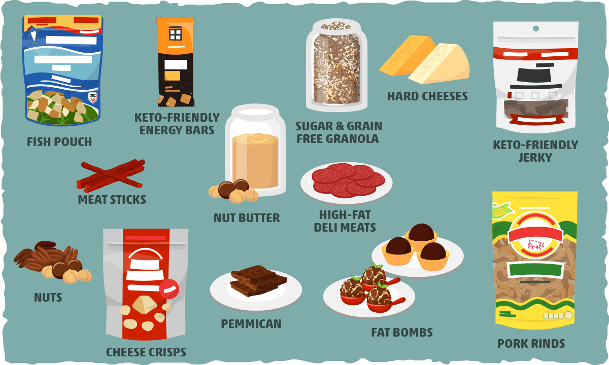 Keto Backpacking Meals and the Best Hiking Snacks