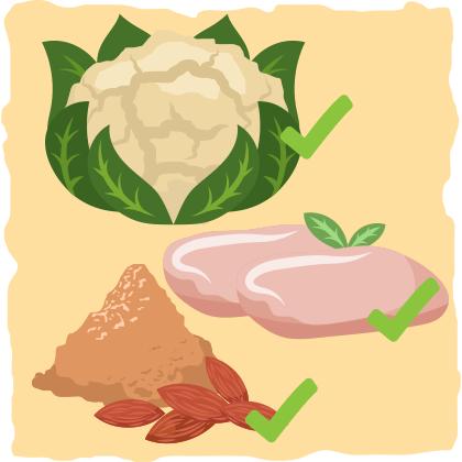 Pizza → Keto pizza crust (meat-, keto flour-, or cauliflower-based)
